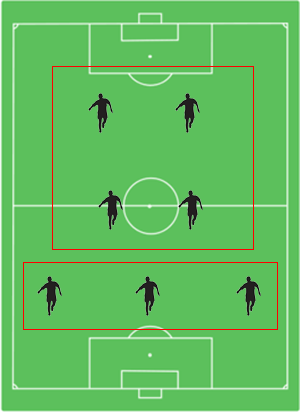 Тактика мини-футбола.